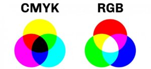 cmyk 300x138 Color Theory