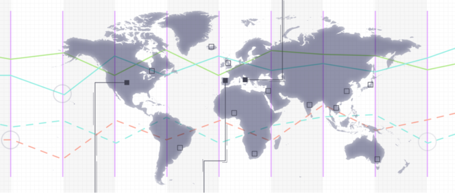 COVID-19's Impact on Global Networks